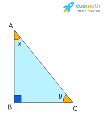Sum of interior angles is 180 degrees.