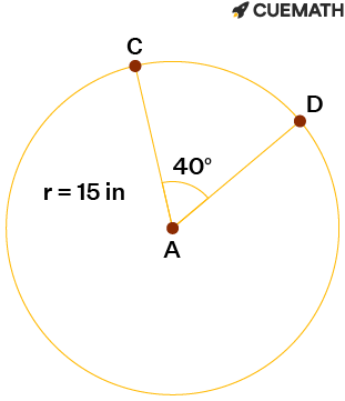 area of the sector given the central angle and the radius
