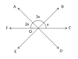 angle question
