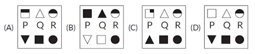 pqr options