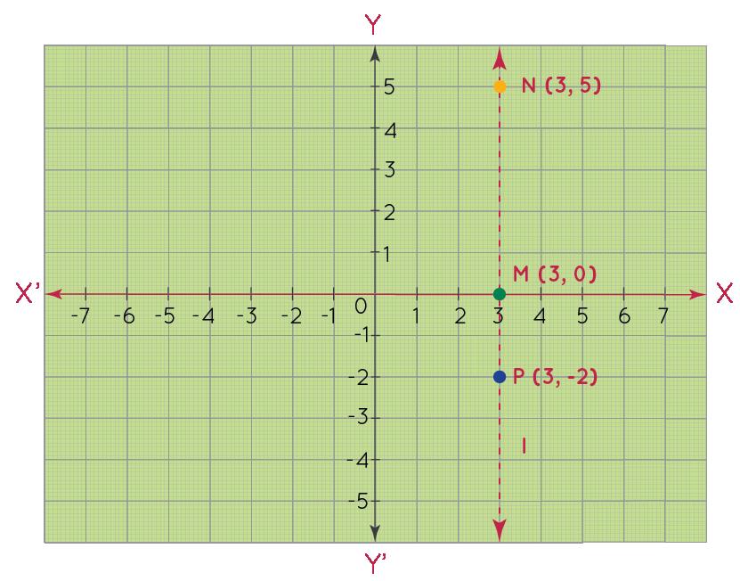Quadrant Example