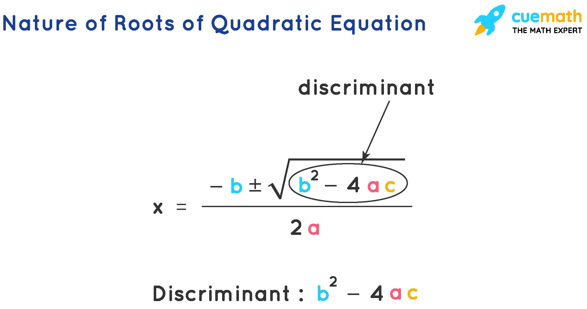 Nature of Roots of a Quadratic Equation