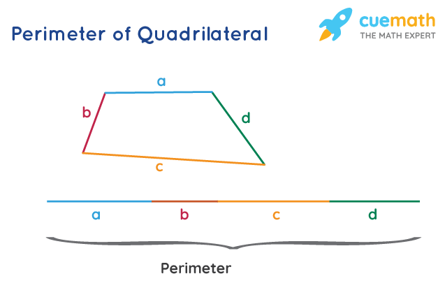 What Is Perimeter of Quadrilateral?