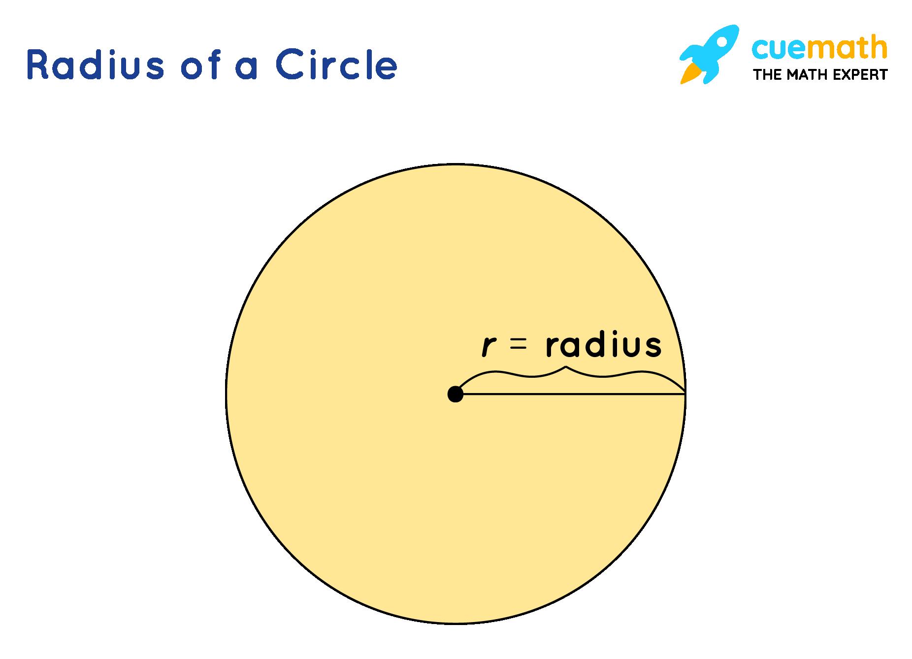 Radius of Circle Formula