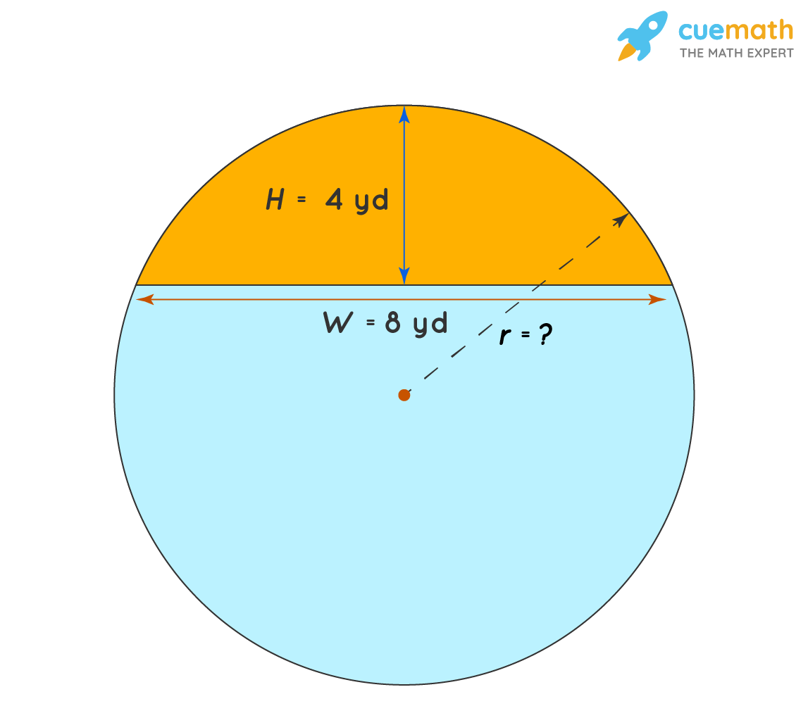 Solved example on radius of circle