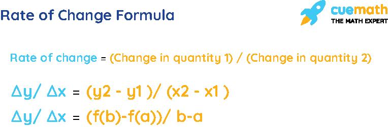 Rate of Change Formulas