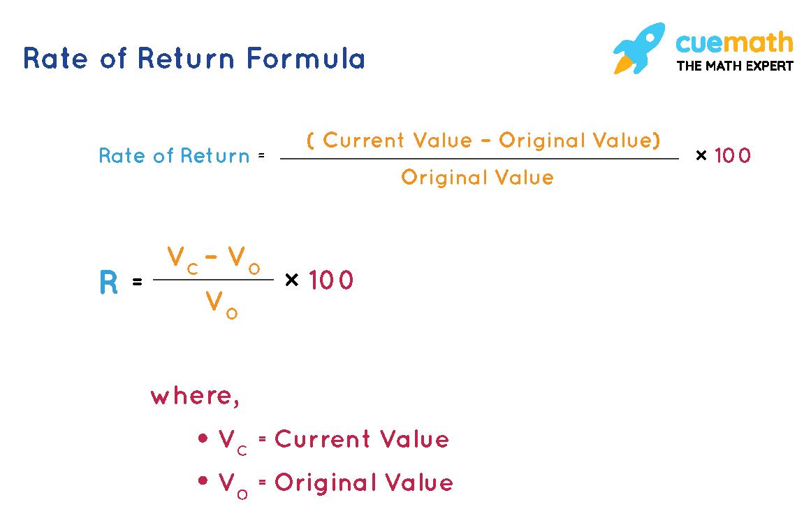 Rate of Return Formula