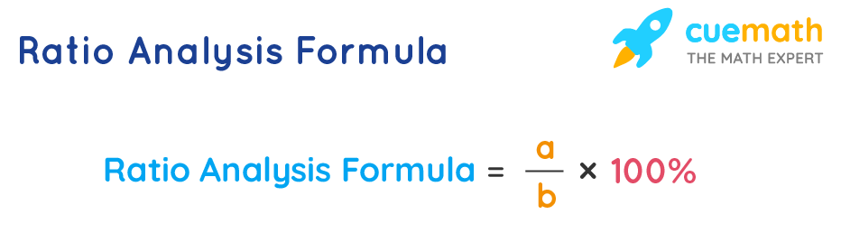 Ratio Analysis Formula