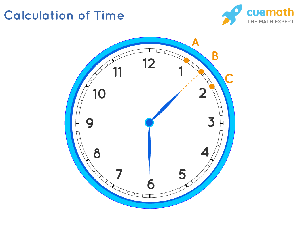 Calculation of Time