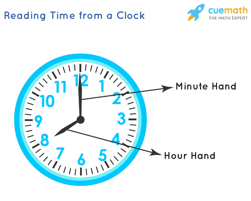 reading time from a clock