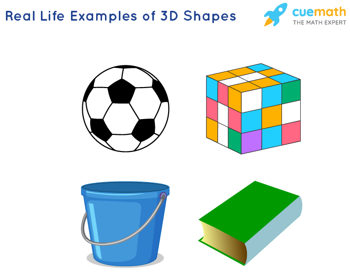 Real Life Examples of 3D Shapes