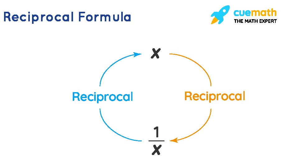 Reciprocal Formula
