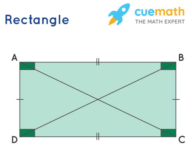A rectangle is a type of a parallelogram.