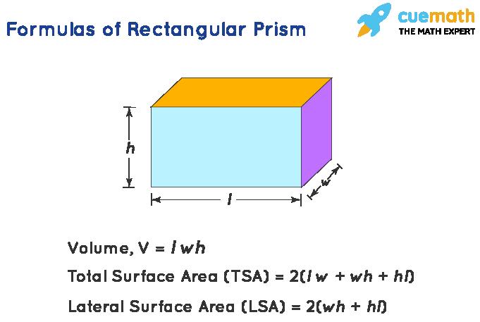 Formulas ofRectangular Prism