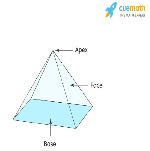 Rectangular Pyramid