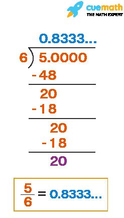 Recurring Decimal as Rational Number