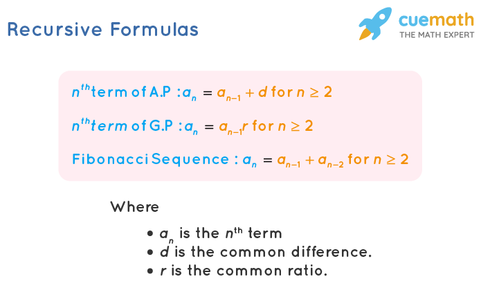 Recursive Formulas