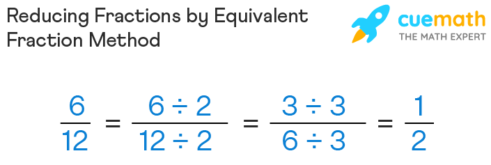 Reducung fractions by equivalent fractions method