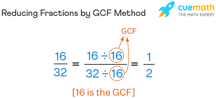 Reducing fractions by GCF method