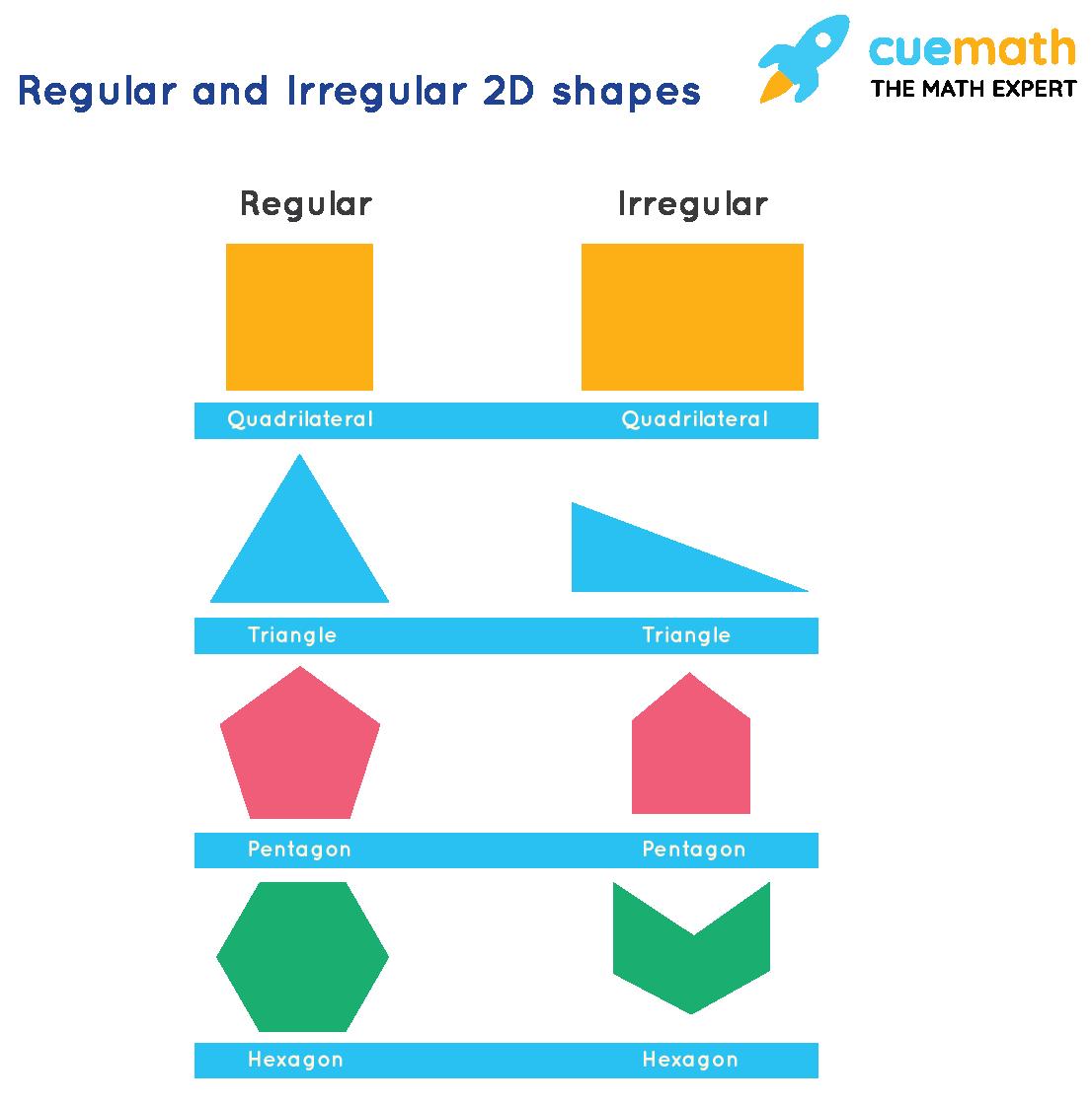 Regular and Irregular 2D Shapes