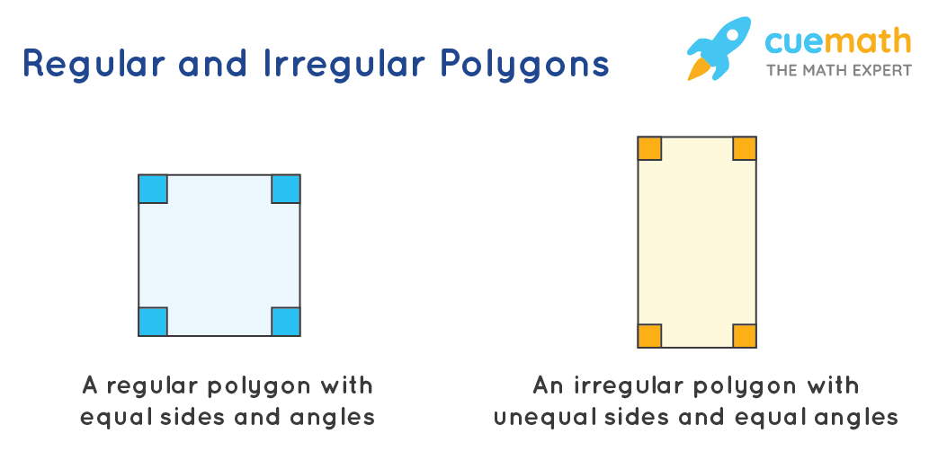 Types of Polygons - Based on Measurement of Sides and Angles