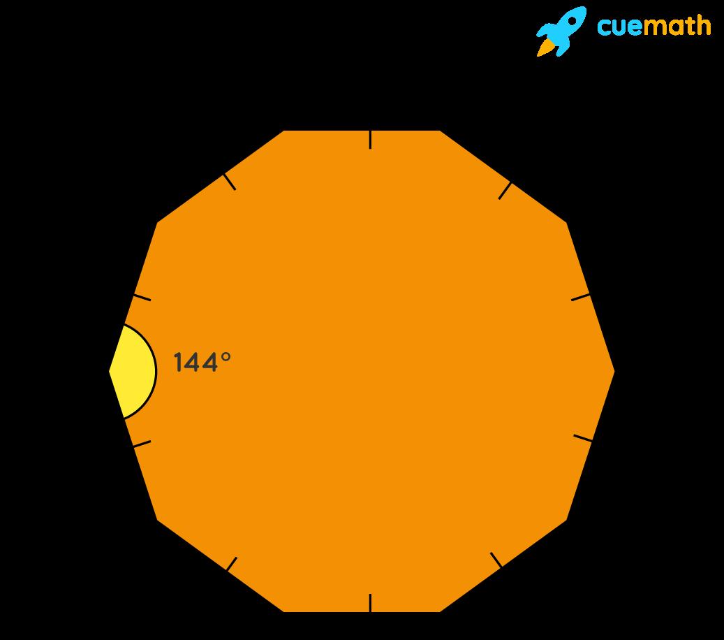 Regular Decagon