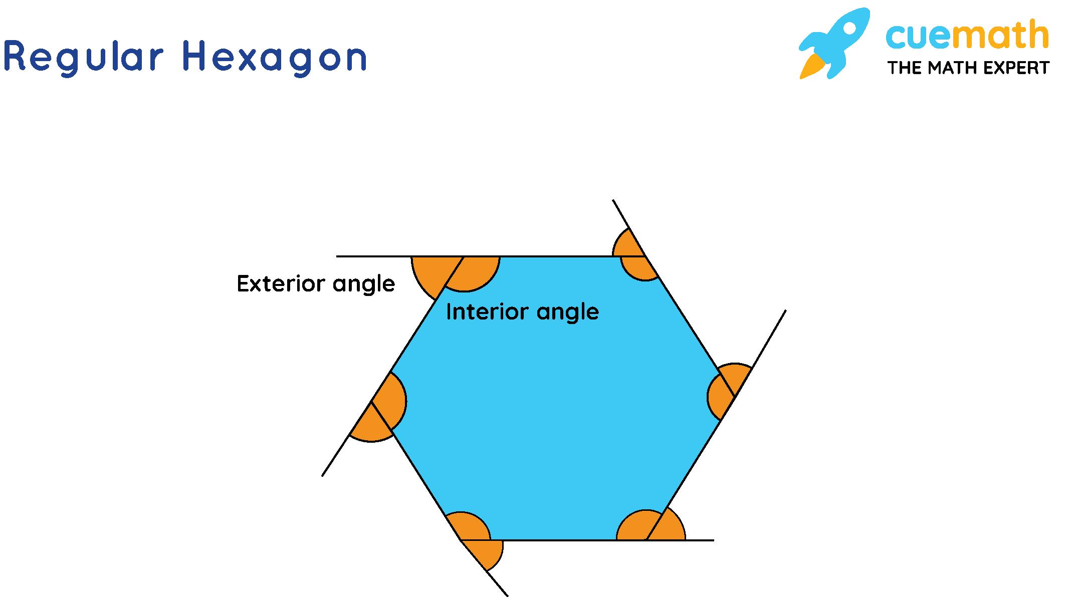 exterior angle of a hexagon