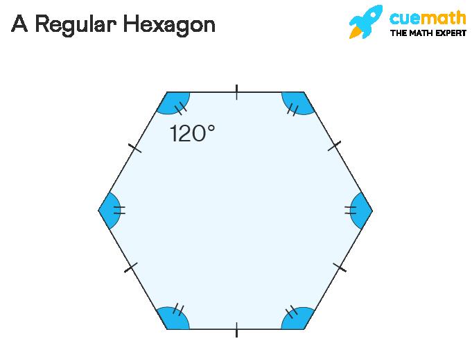 A regular hexagon