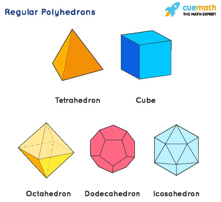 Regular Polyhedrons 3 d geometric shapes