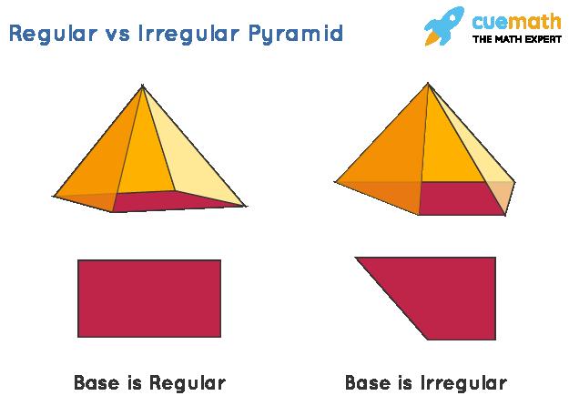 Regular vs Irregular Pyramid