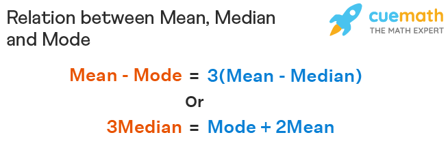relation between mean median and mode