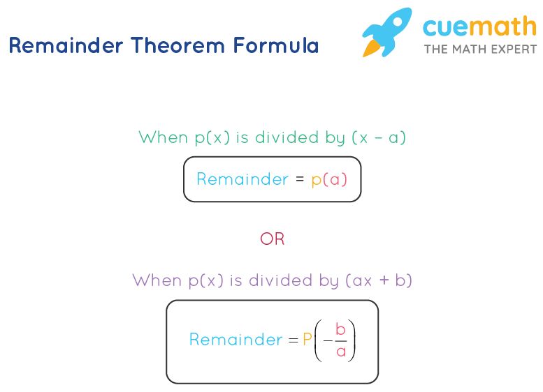 remainder theorem formula