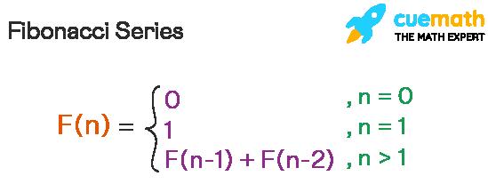 Representing Fibonacci Series