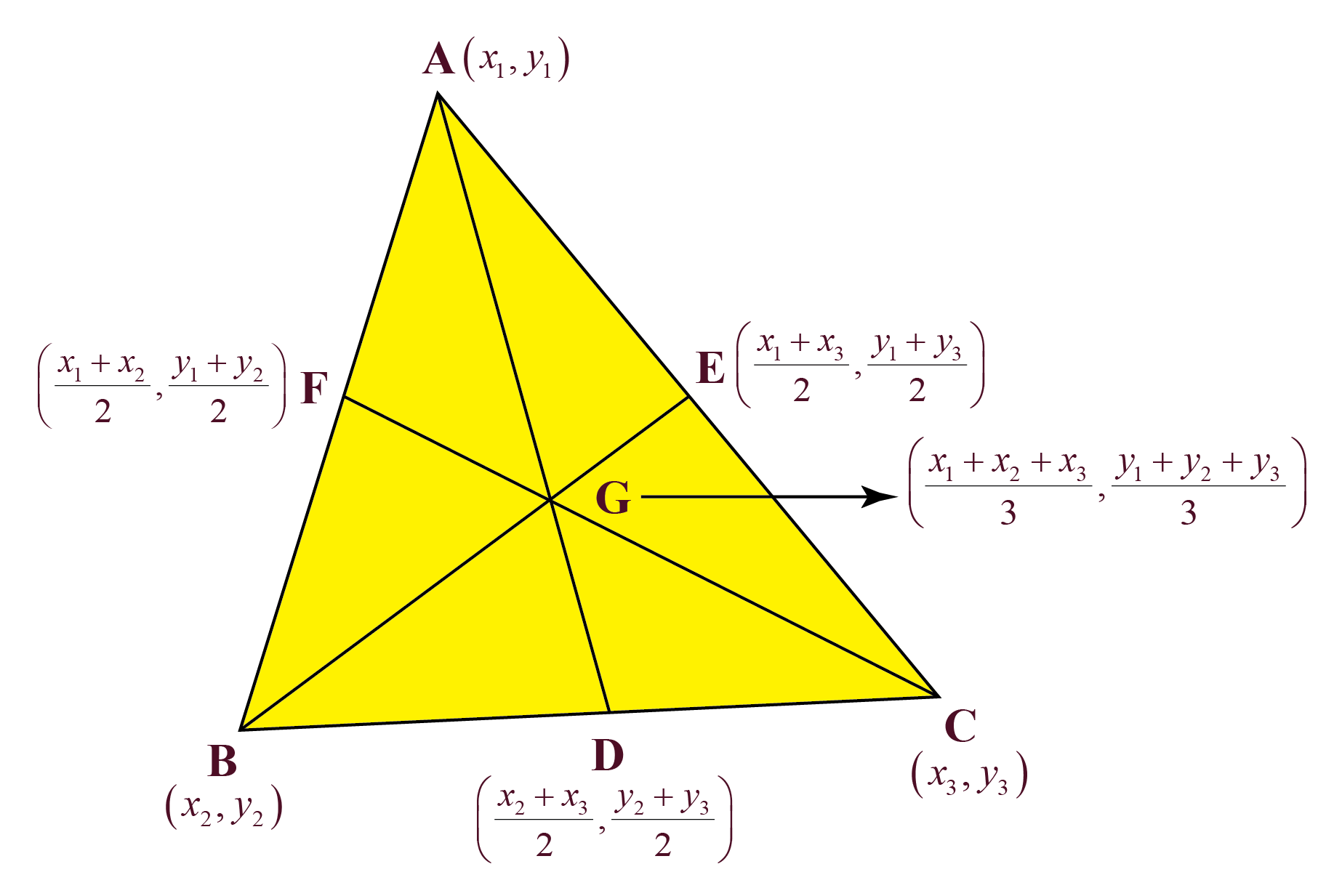 The coordinates of the centroid of a triangle (or any other figure bounded by line segments) are the arithmetic mean of the coordinates of the vertices.