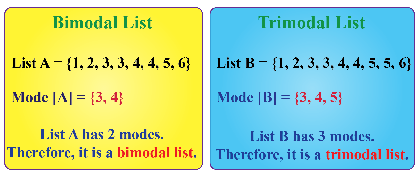 Bimodal and Trimodal types of mode with examples