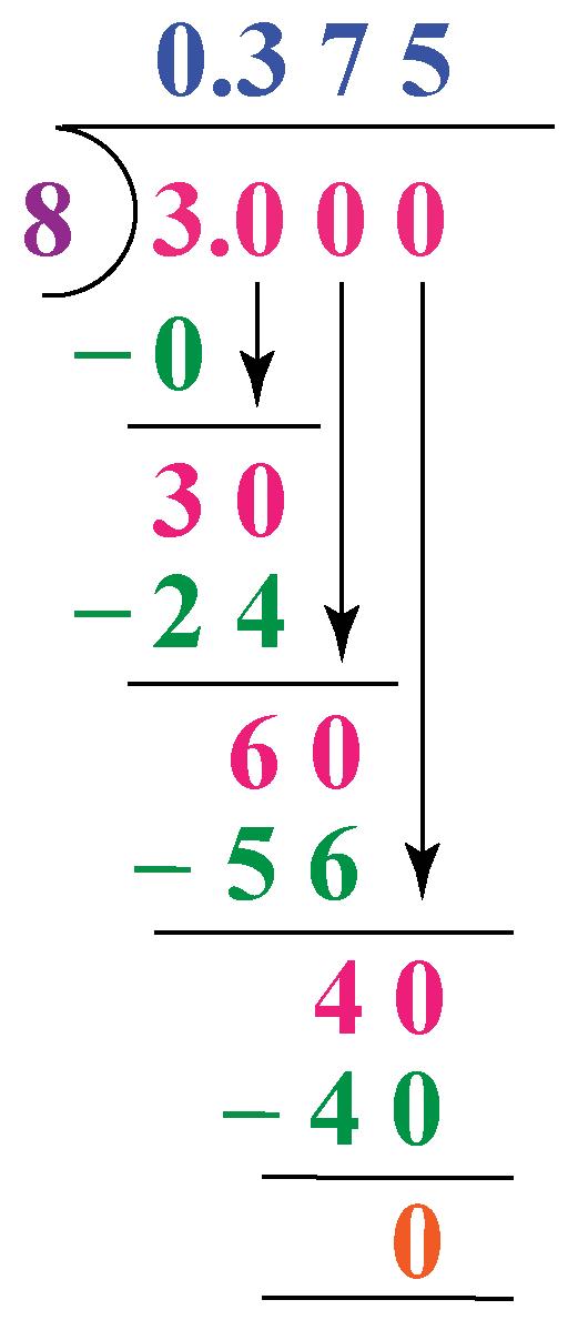 decimal form of 3/8