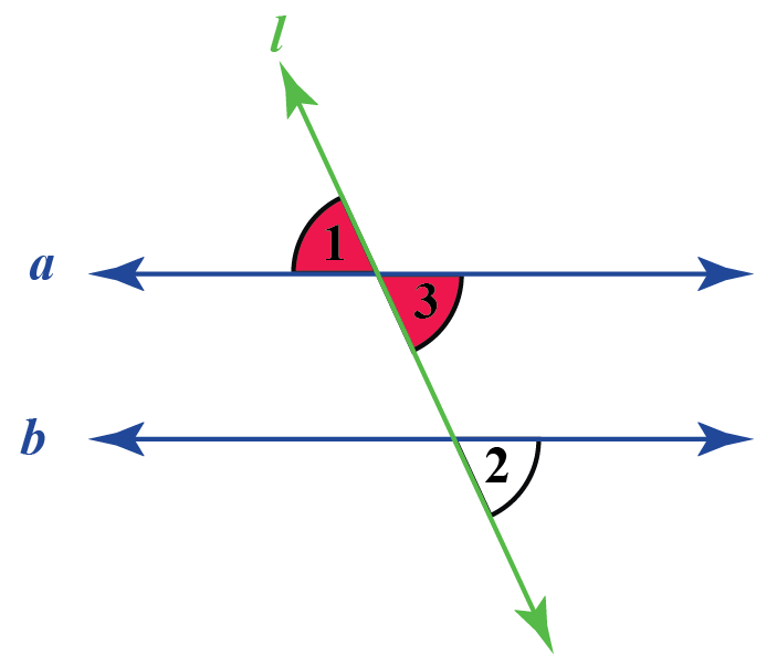 alternate exterior angles step1 - two parallel lines and a transversal