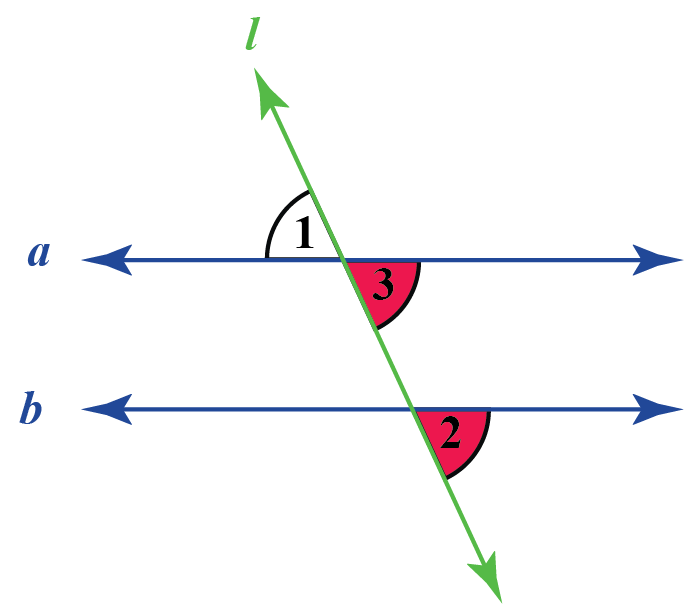 alternate exterior angles step2 - two parallel lines and a transversal