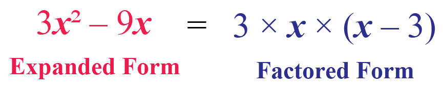 factored form example Factored Form - Definition & Examples - Cuemath