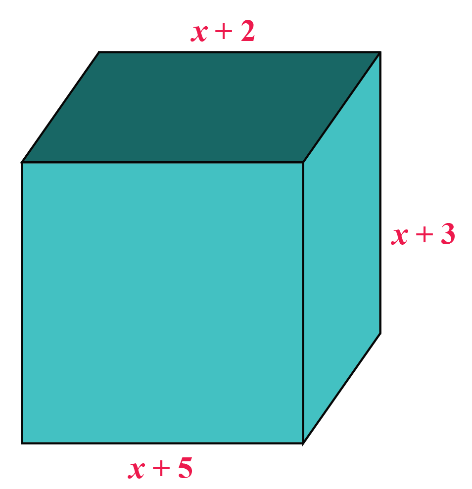 cuboid factors