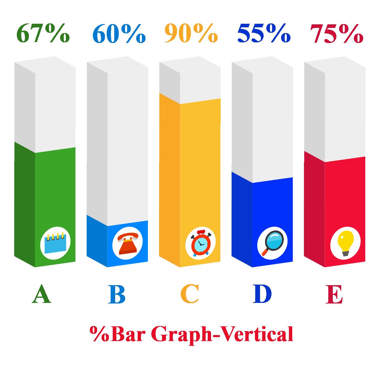 % bar graph vertical