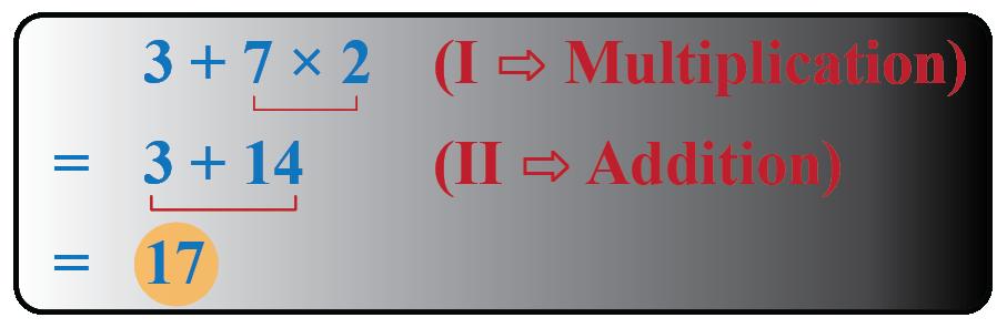 DMAS example