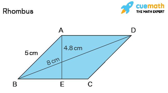 rhombus ABCD