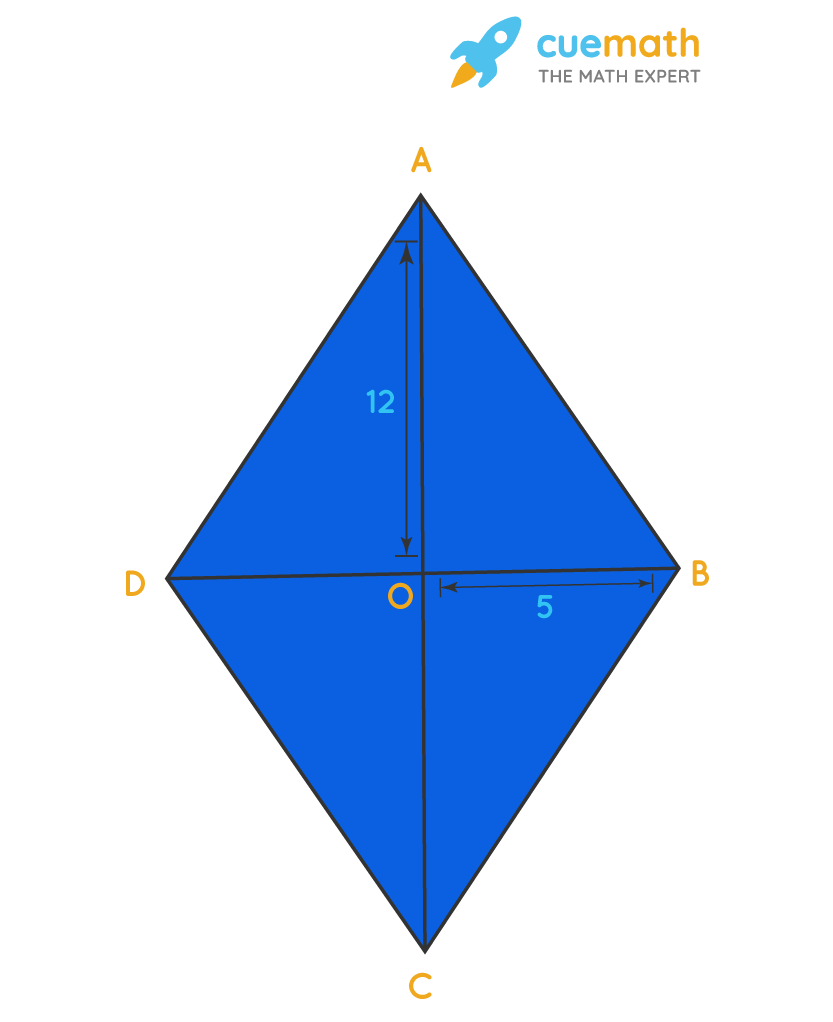 Rhombus withthe diagonals 10cm and 24cm