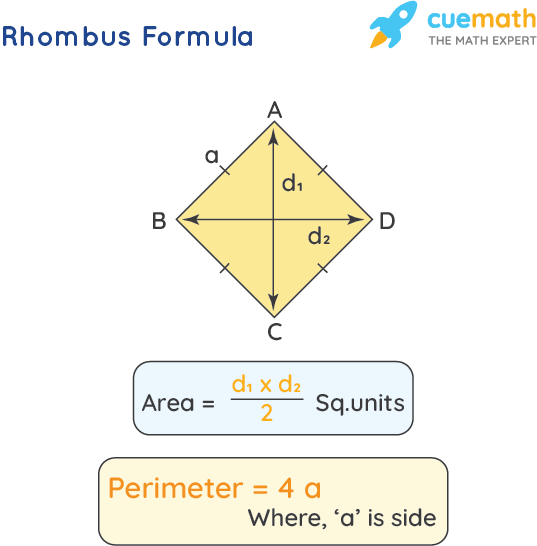 Rhombus formulas