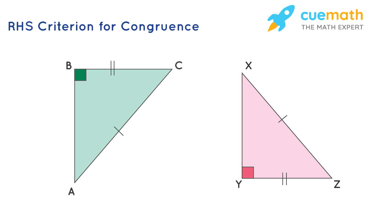 RHS Criterion for Congruence