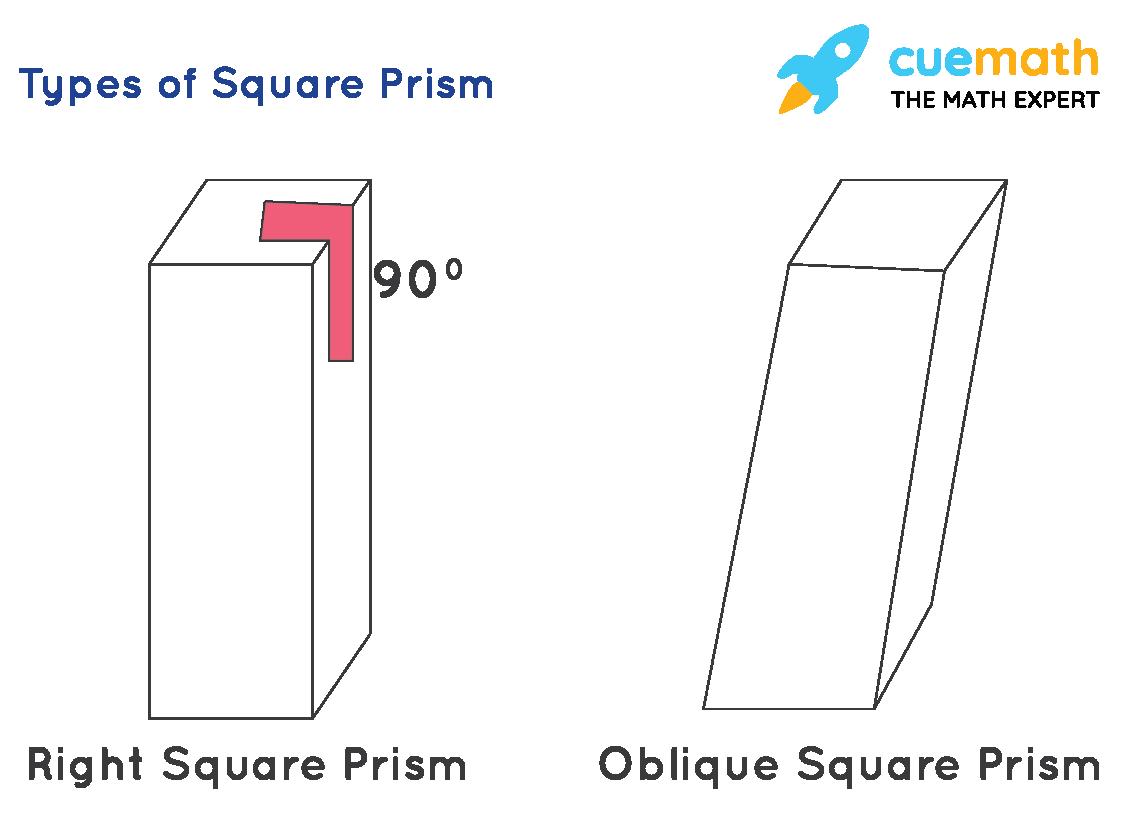 Right and Oblique square prism