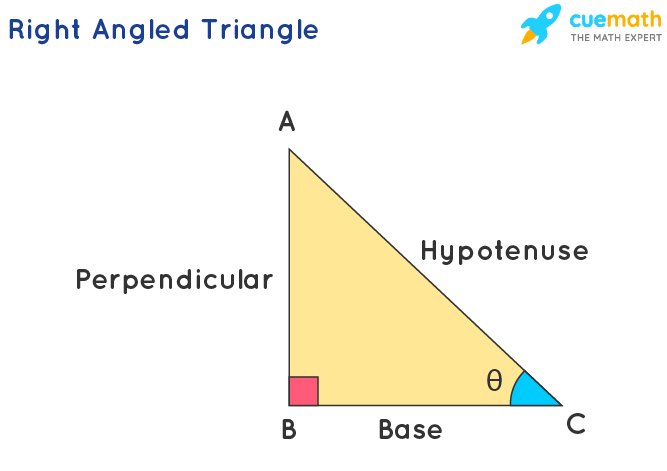Trigonometric Ratios formula