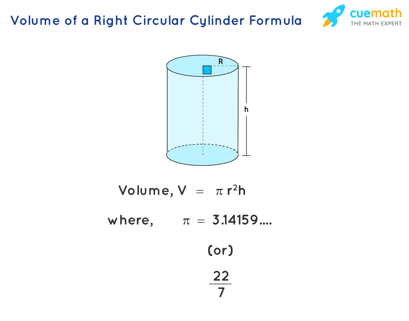 Volume of right circular cylinder