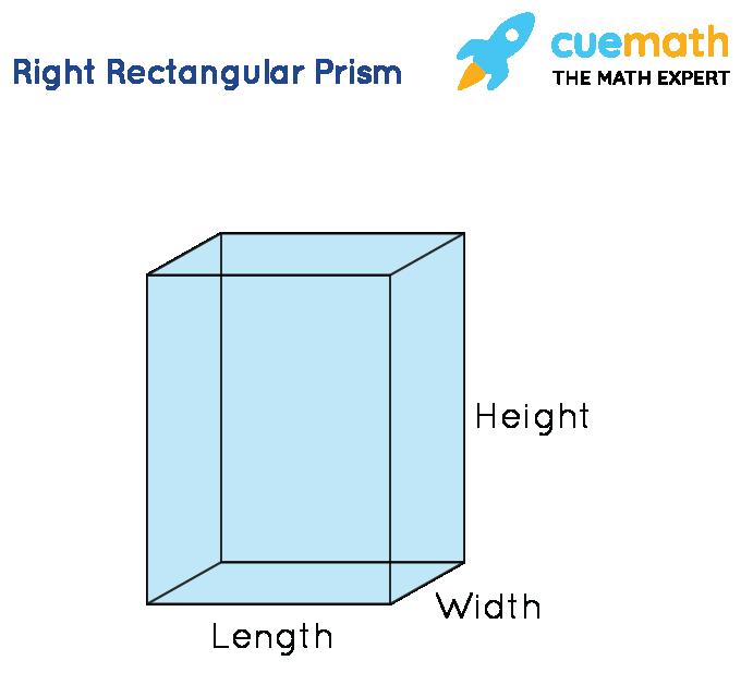 Right Rectangular Prism